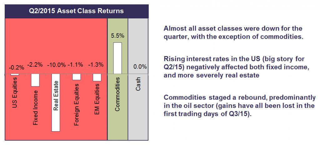 Global Returns - Newsletter